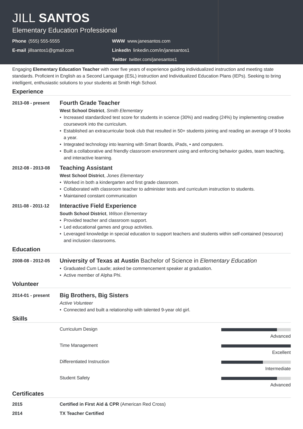 template for teaching resume  louiesportsmouth